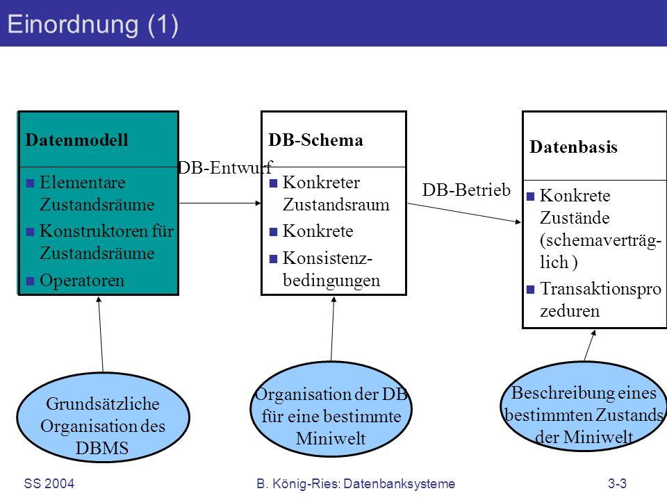 Einordnung (1) Elementare Zustandsräume