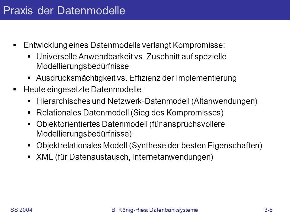 Praxis der Datenmodelle