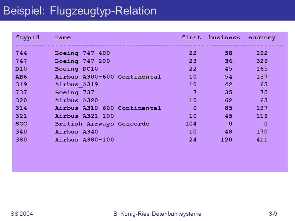 Beispiel: Flugzeugtyp-Relation