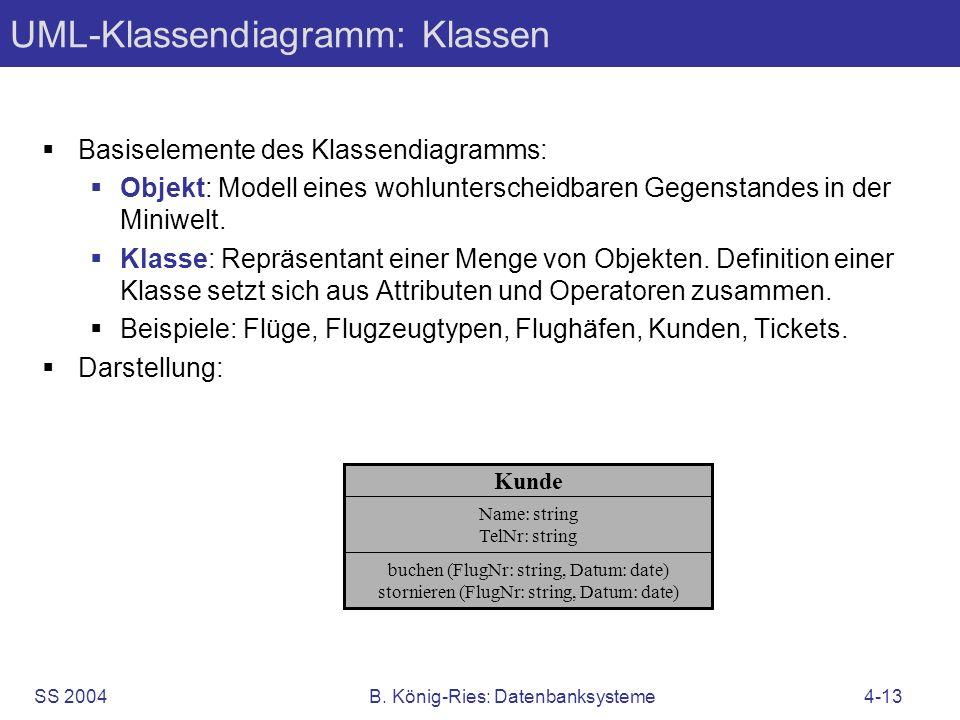 UML-Klassendiagramm: Klassen