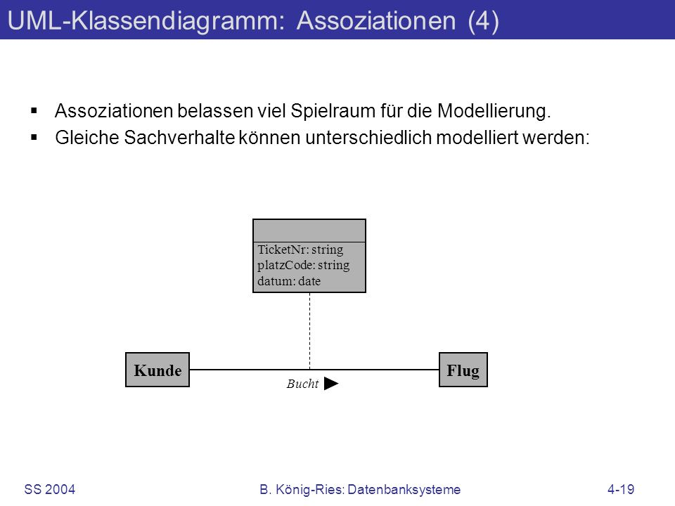 UML-Klassendiagramm: Assoziationen (4)