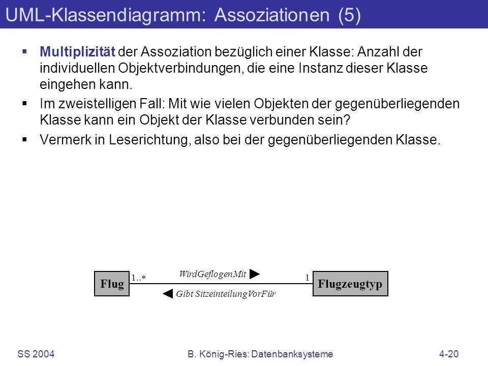 UML-Klassendiagramm: Assoziationen (5)