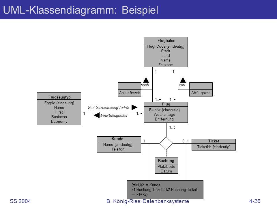 UML-Klassendiagramm: Beispiel