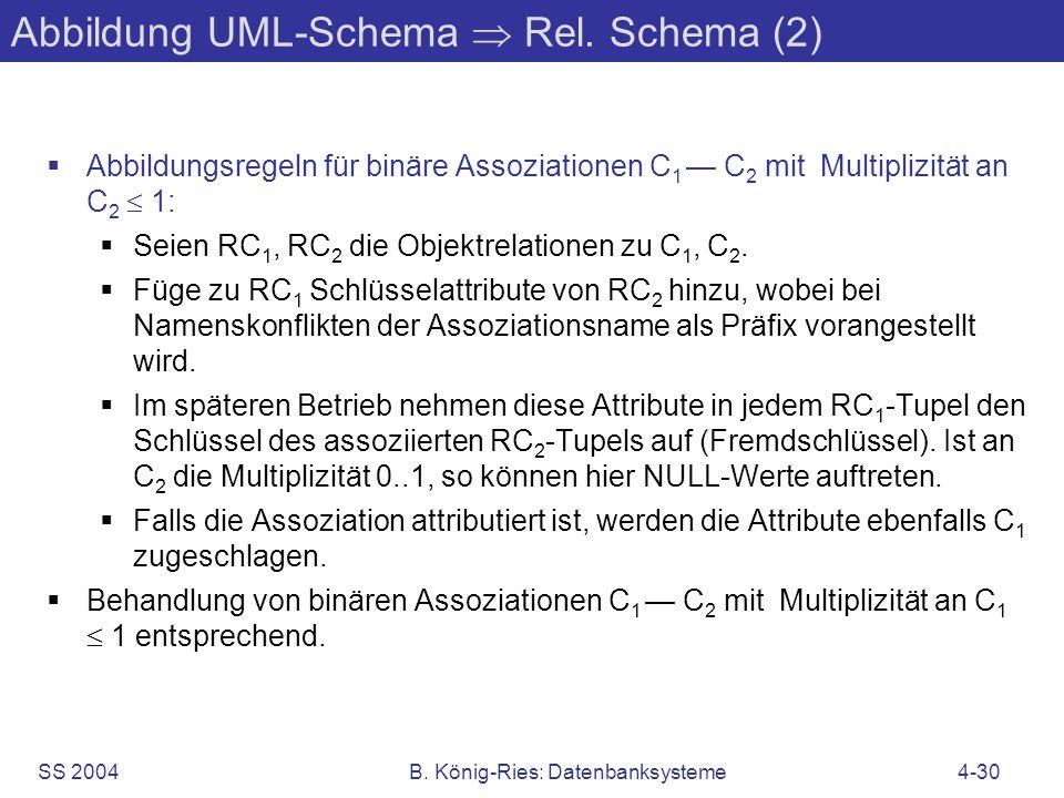 Abbildung UML-Schema  Rel. Schema (2)