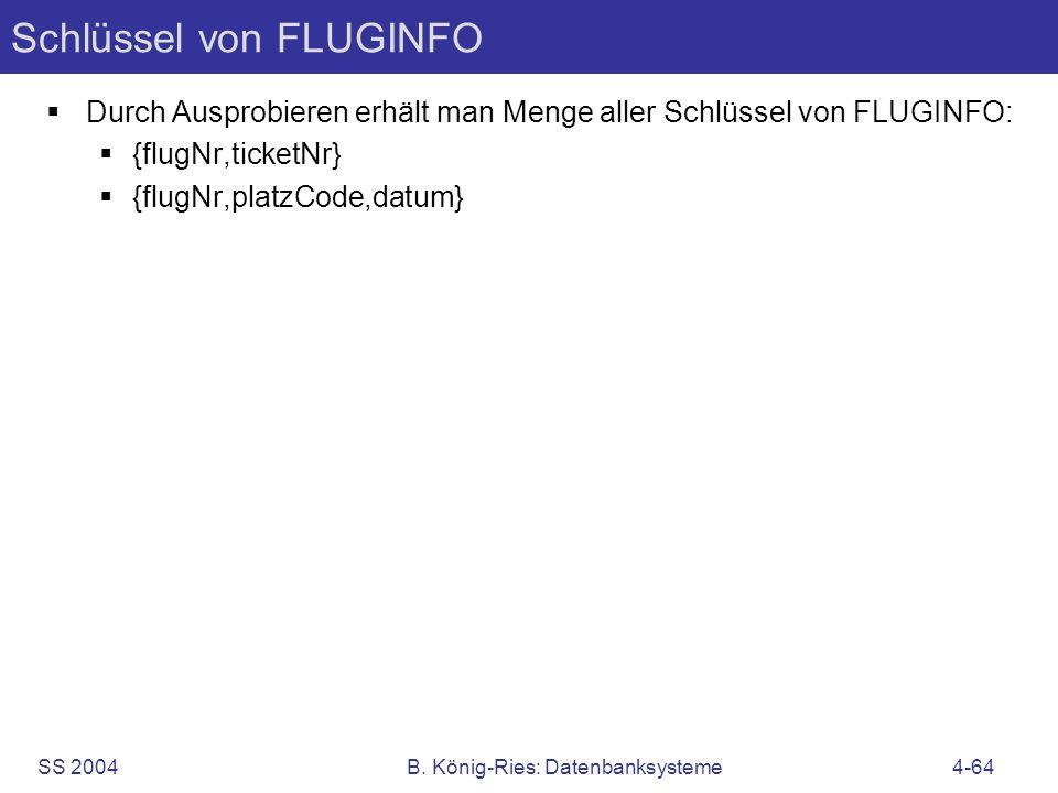 Schlüssel von FLUGINFO