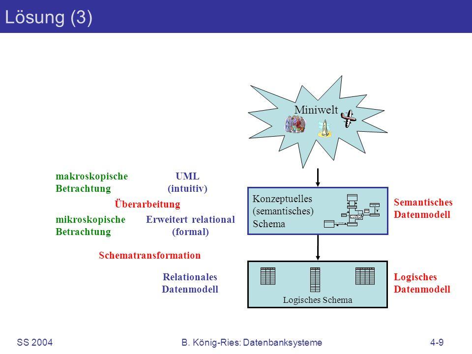 Erweitert relational (formal) Relationales Datenmodell