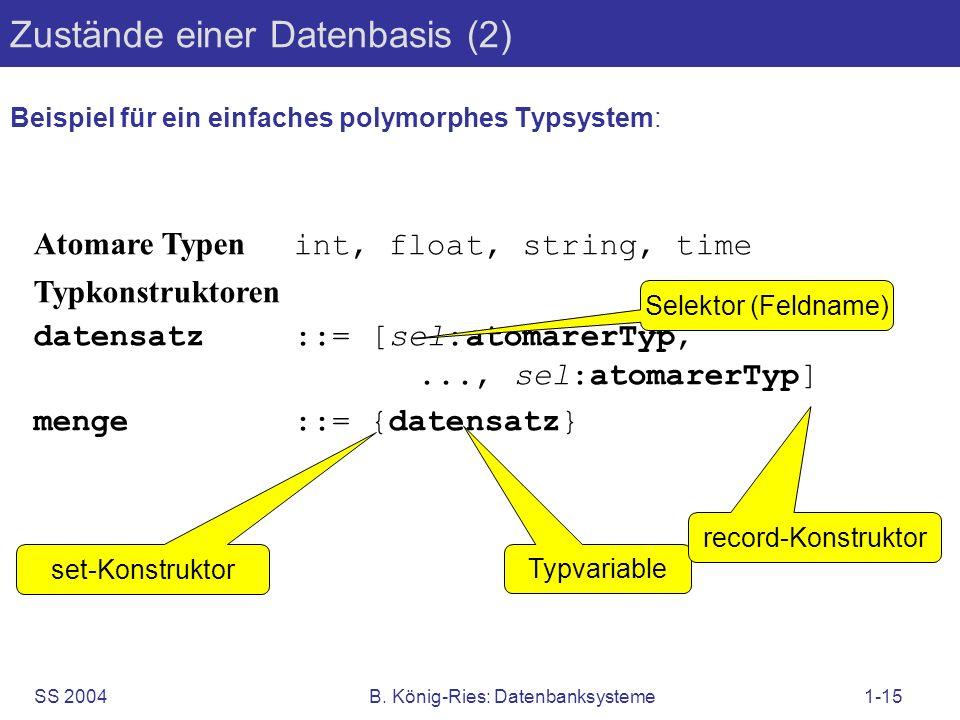 Zustände einer Datenbasis (2)