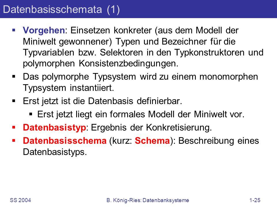 Datenbasisschemata (1)
