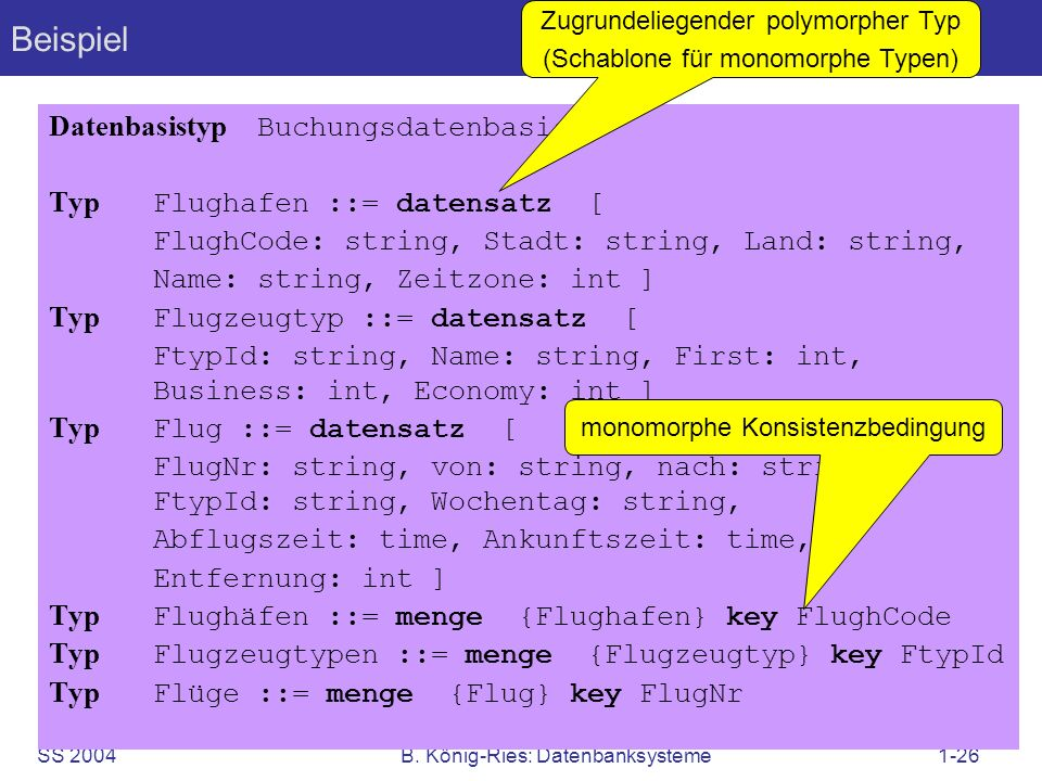 Beispiel Datenbasistyp Buchungsdatenbasis