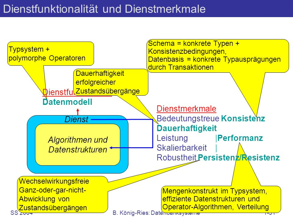 Dienstfunktionalität und Dienstmerkmale
