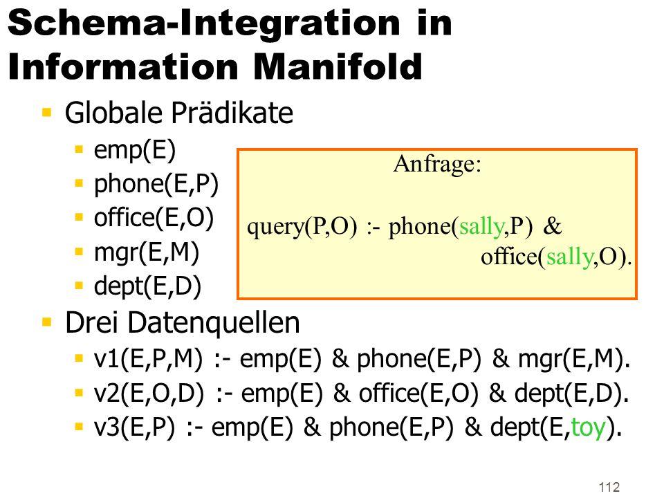 Schema-Integration in Information Manifold