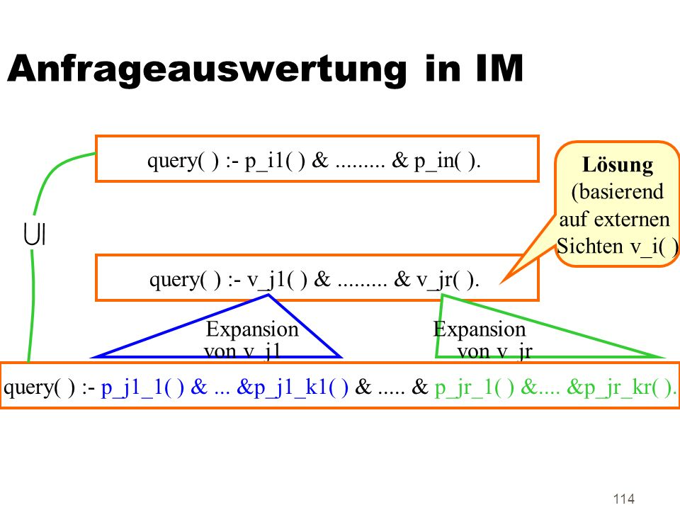 Anfrageauswertung in IM