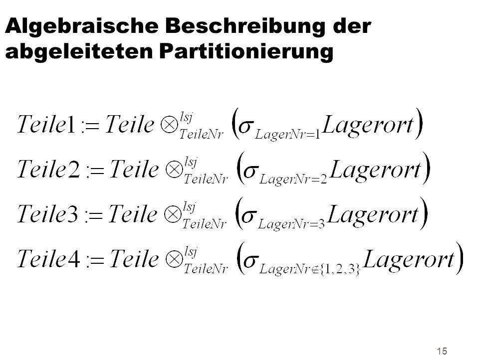Algebraische Beschreibung der abgeleiteten Partitionierung