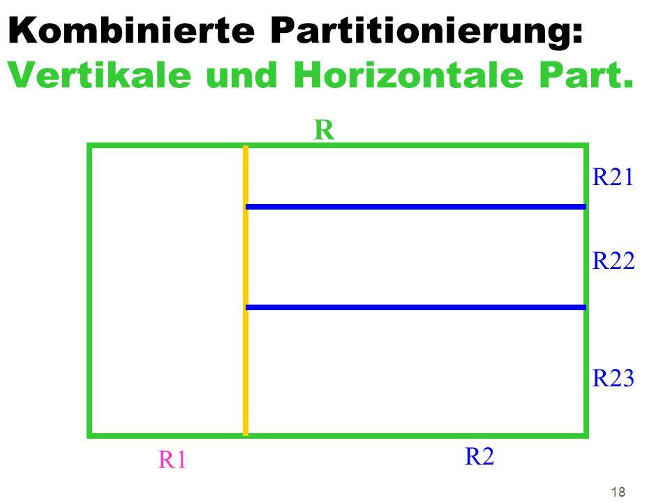 Kombinierte Partitionierung: Vertikale und Horizontale Part.