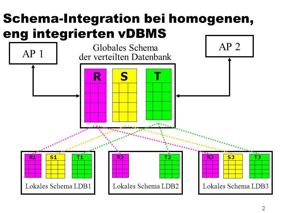Schema-Integration bei homogenen, eng integrierten vDBMS