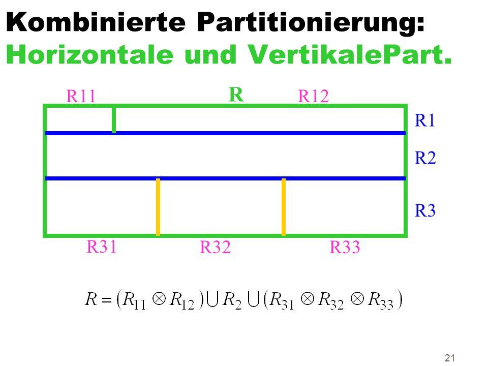 Kombinierte Partitionierung: Horizontale und VertikalePart.