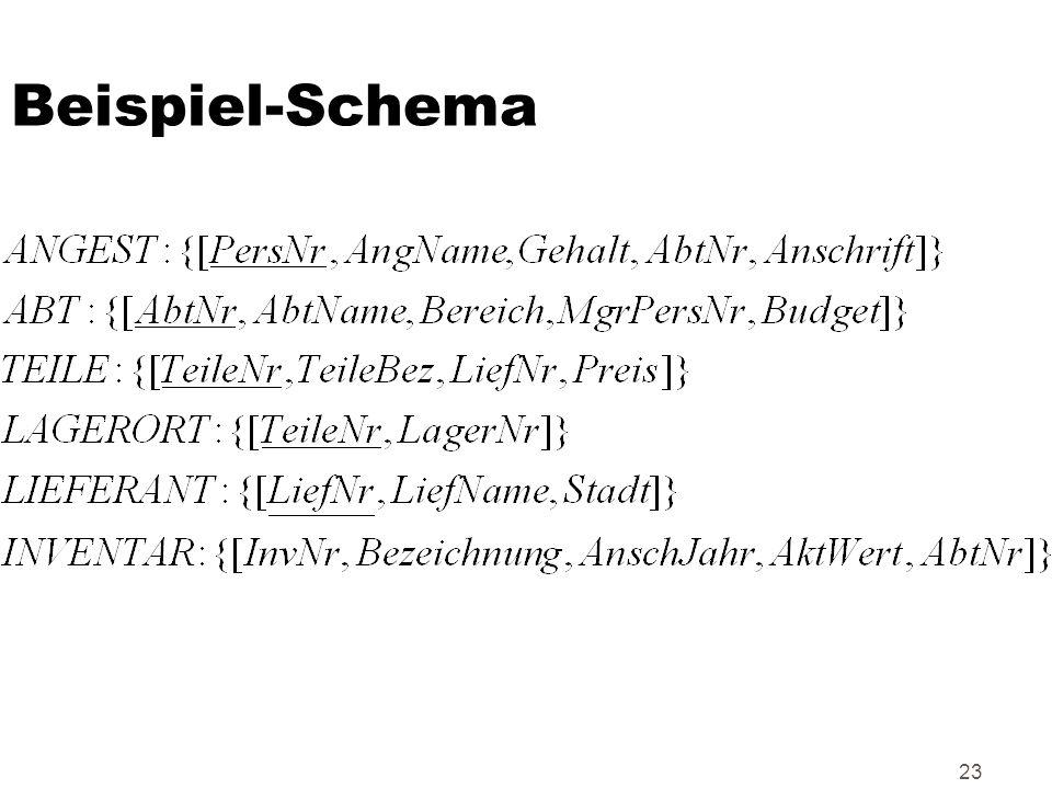 Beispiel-Schema