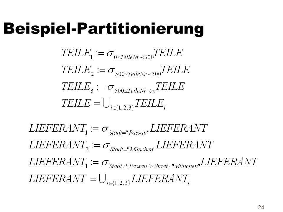 Beispiel-Partitionierung