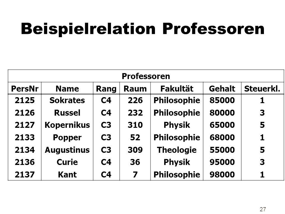 Beispielrelation Professoren