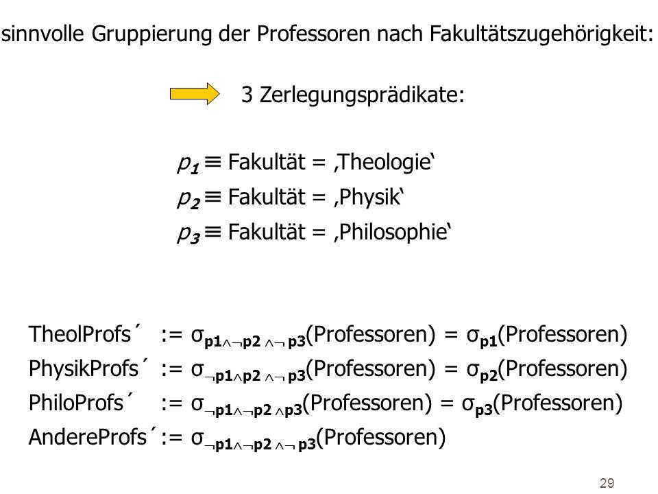 sinnvolle Gruppierung der Professoren nach Fakultätszugehörigkeit: