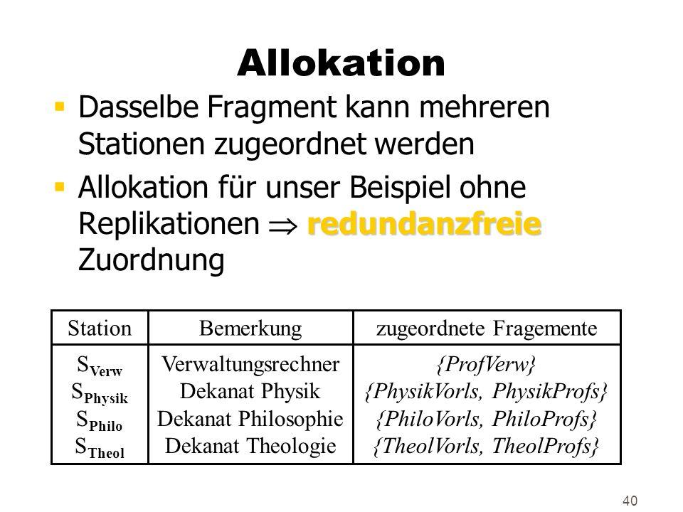 Allokation Dasselbe Fragment kann mehreren Stationen zugeordnet werden