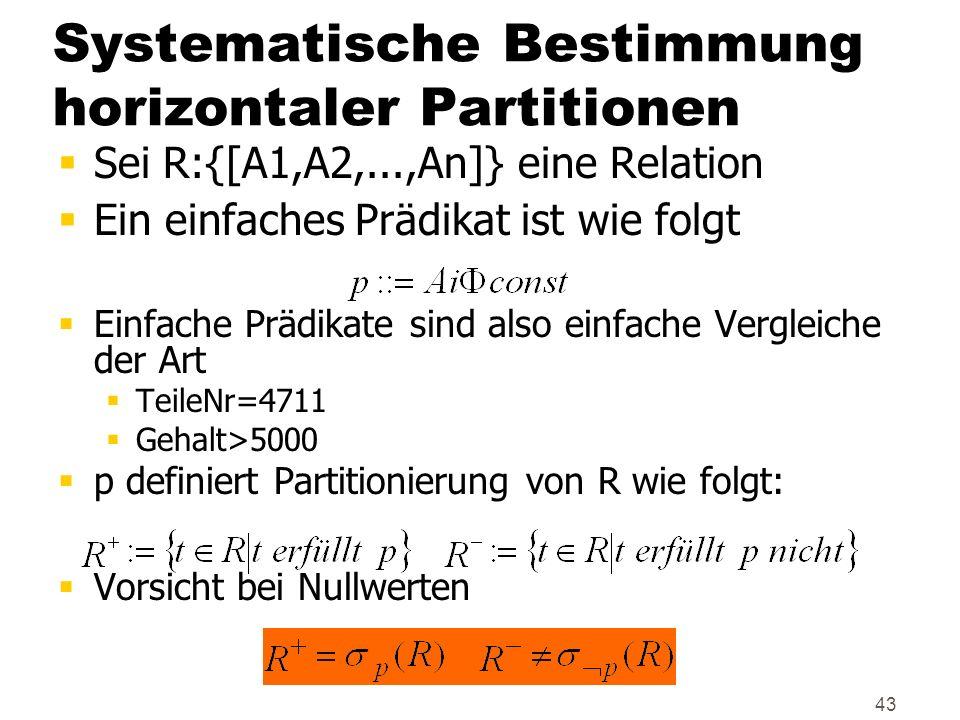Systematische Bestimmung horizontaler Partitionen