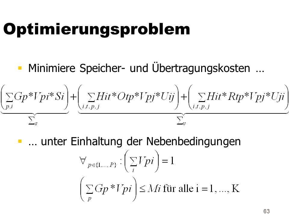 Optimierungsproblem Minimiere Speicher- und Übertragungskosten …