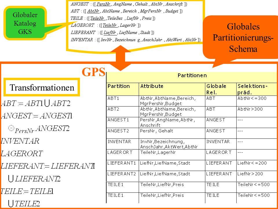 GPS Globales Partitionierungs- Schema Transformationen Globaler