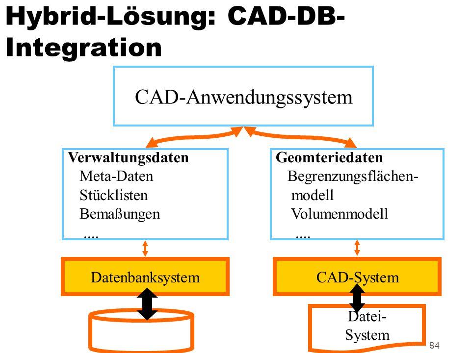 Hybrid-Lösung: CAD-DB-Integration