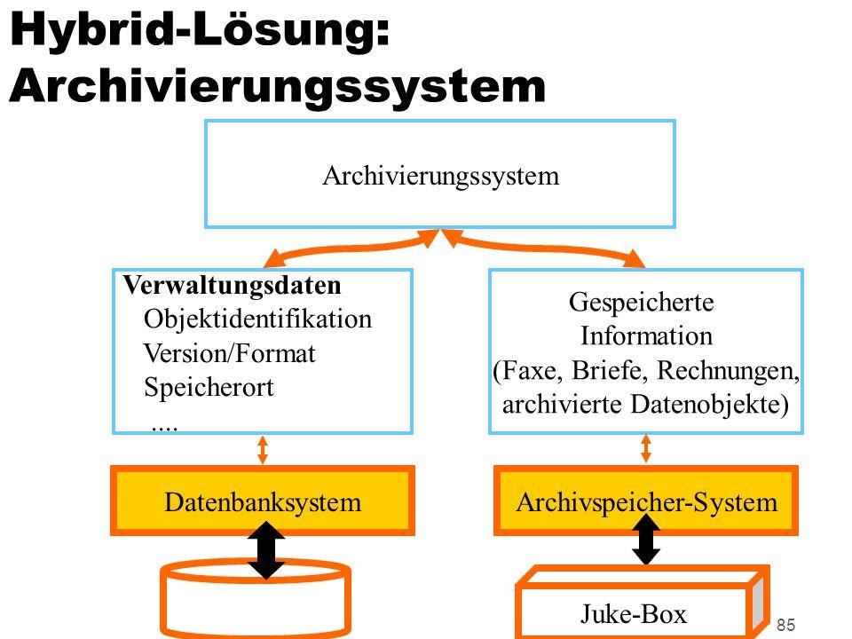 Hybrid-Lösung: Archivierungssystem