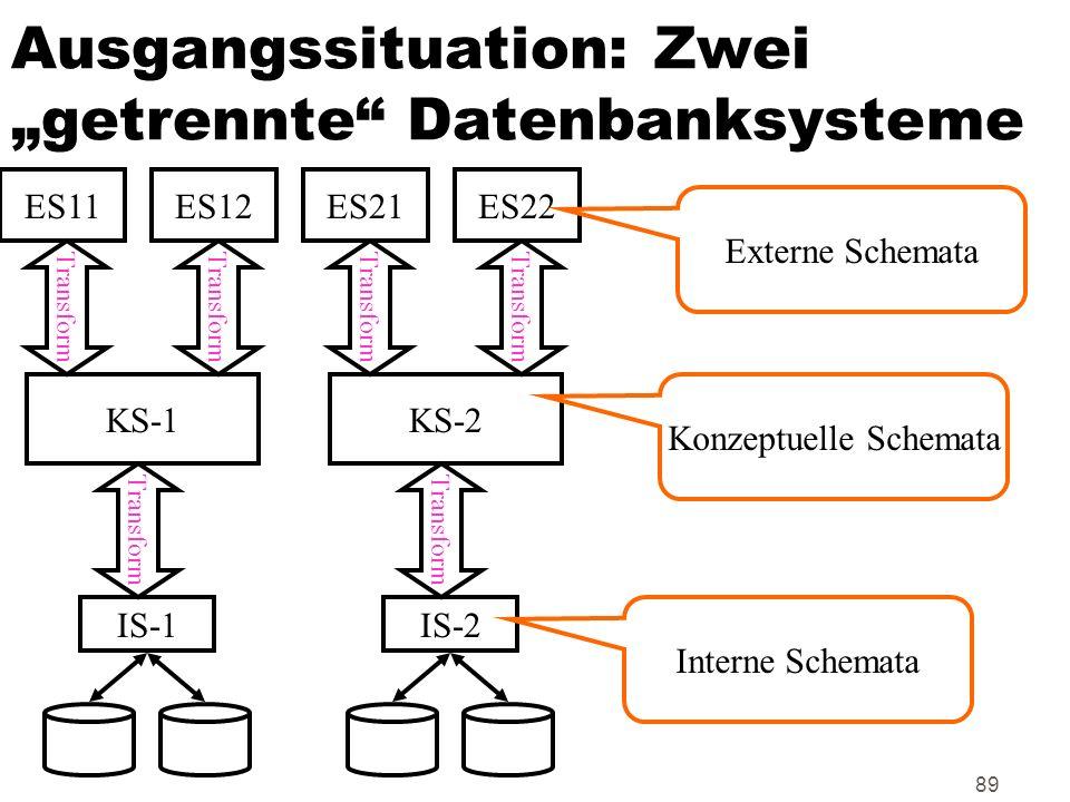 """Ausgangssituation: Zwei """"getrennte Datenbanksysteme"""