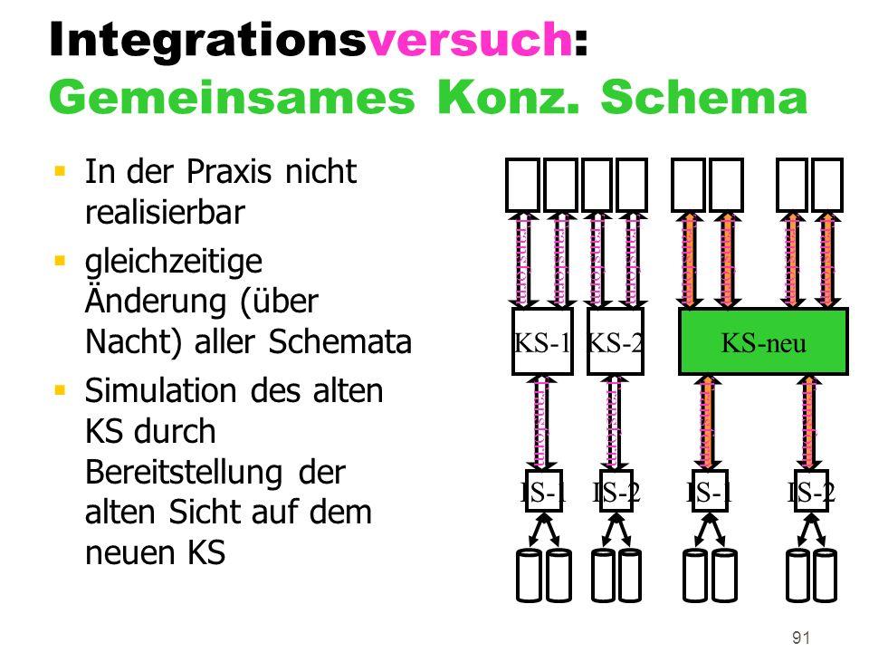 Integrationsversuch: Gemeinsames Konz. Schema