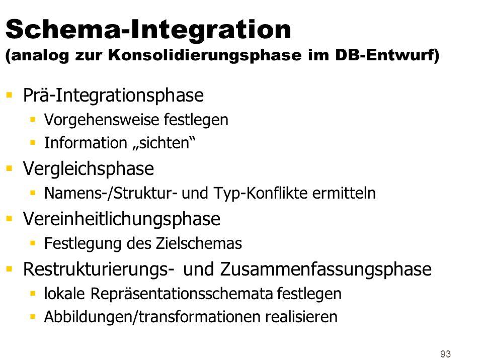 Schema-Integration (analog zur Konsolidierungsphase im DB-Entwurf)