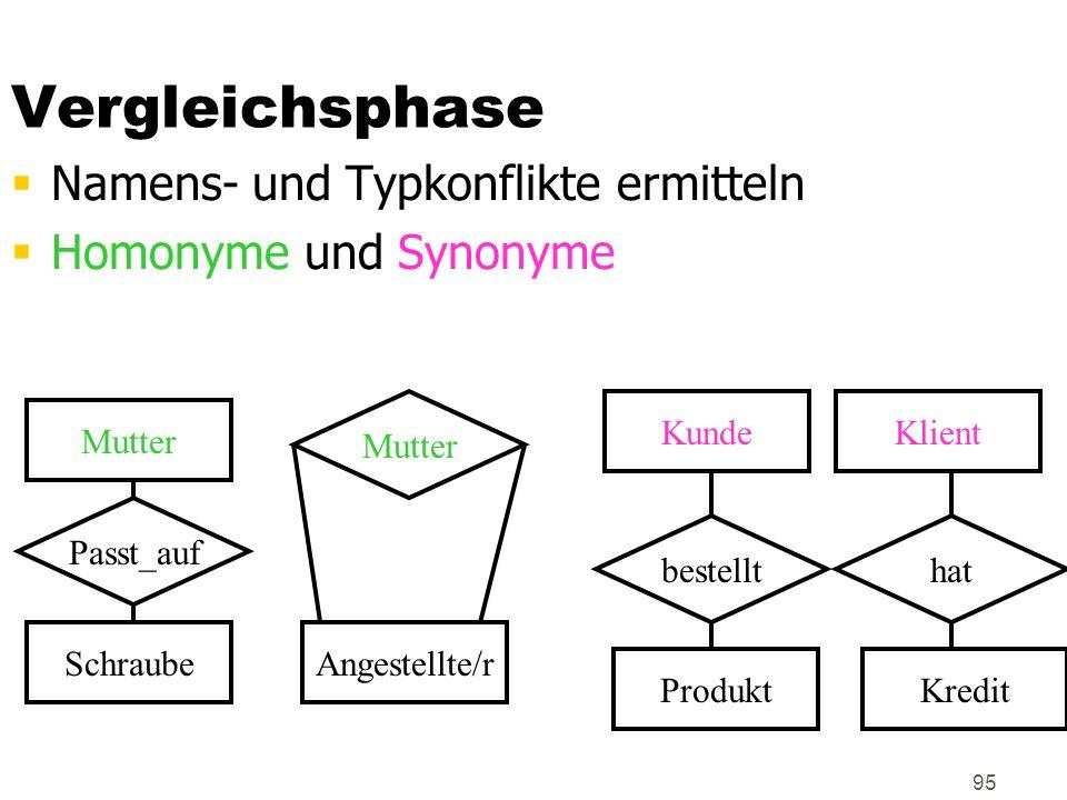 Vergleichsphase Namens- und Typkonflikte ermitteln
