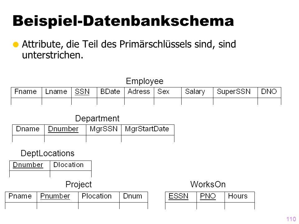 Beispiel-Datenbankschema