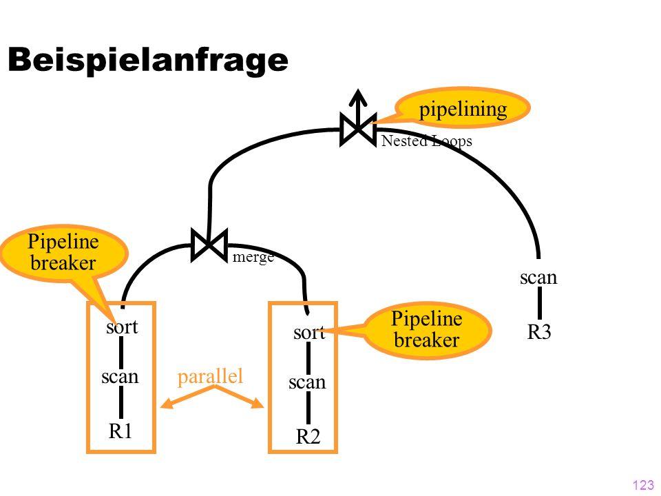 Beispielanfrage pipelining Pipeline breaker R3 scan Pipeline breaker