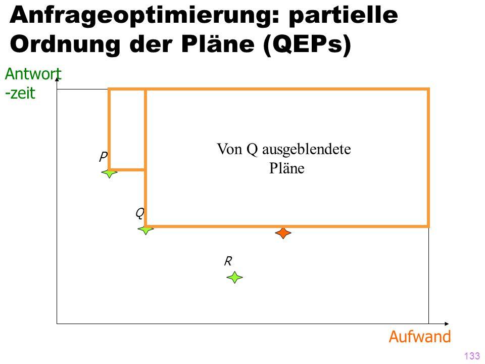 Anfrageoptimierung: partielle Ordnung der Pläne (QEPs)