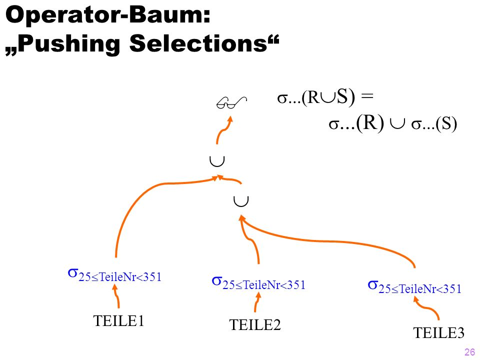"Operator-Baum: ""Pushing Selections"