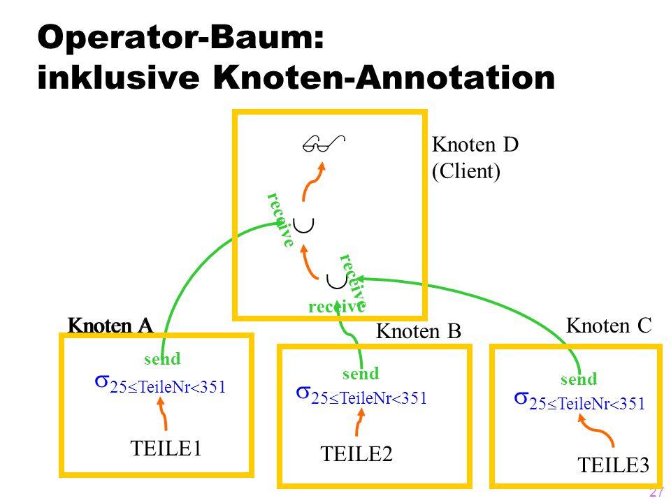 Operator-Baum: inklusive Knoten-Annotation