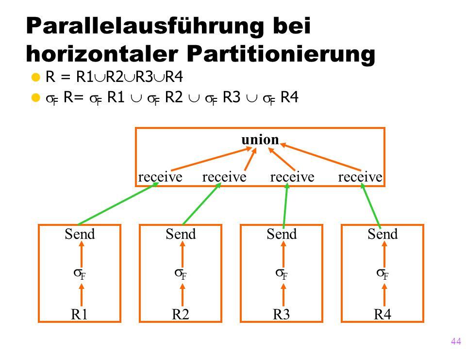 Parallelausführung bei horizontaler Partitionierung