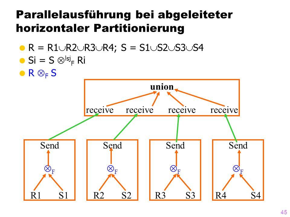 Parallelausführung bei abgeleiteter horizontaler Partitionierung