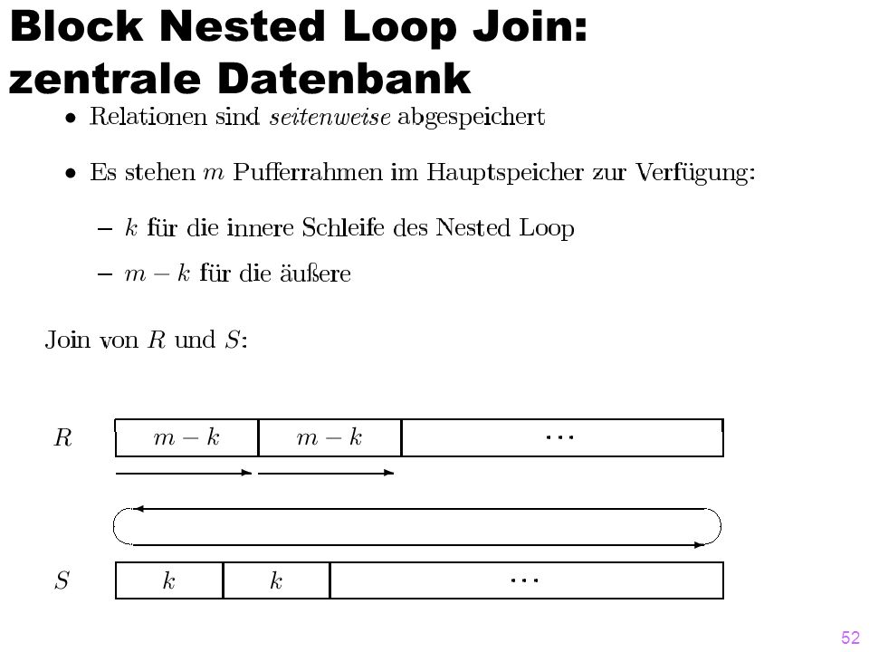 Block Nested Loop Join: zentrale Datenbank