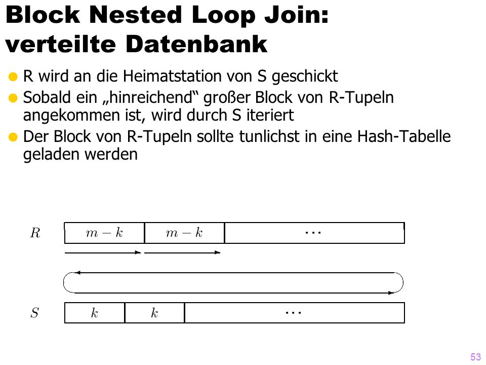 Block Nested Loop Join: verteilte Datenbank