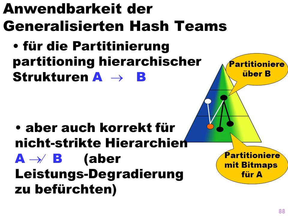 Anwendbarkeit der Generalisierten Hash Teams