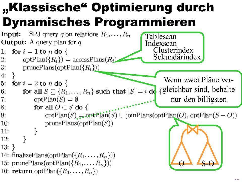 """""""Klassische Optimierung durch Dynamisches Programmieren"""