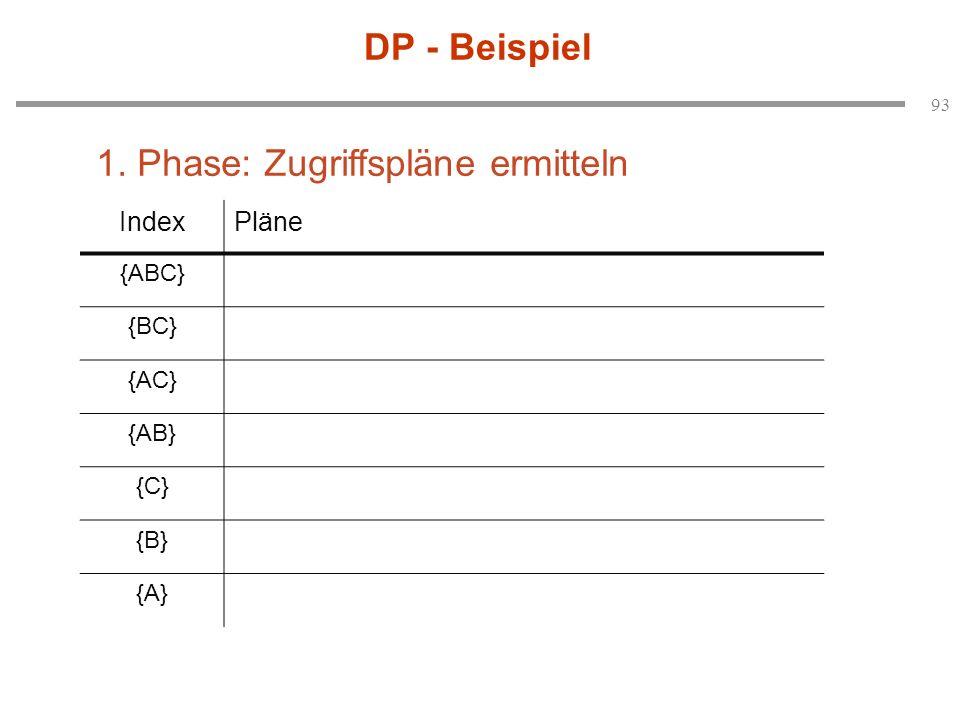 1. Phase: Zugriffspläne ermitteln