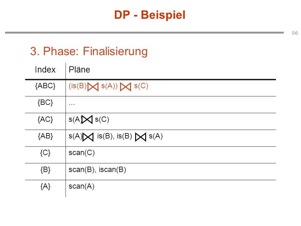 DP - Beispiel 3. Phase: Finalisierung Index Pläne {ABC}