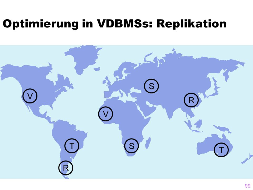 Optimierung in VDBMSs: Replikation