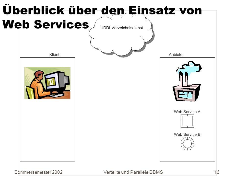 Überblick über den Einsatz von Web Services