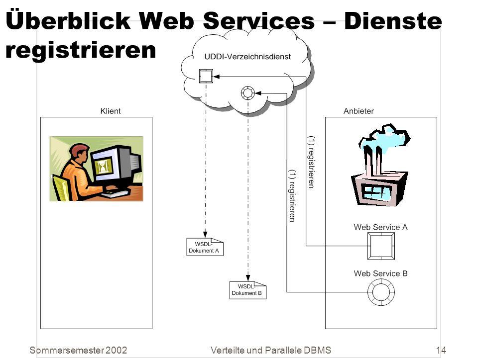 Überblick Web Services – Dienste registrieren